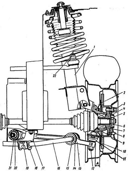 hyundai h1 устройство передней подвески