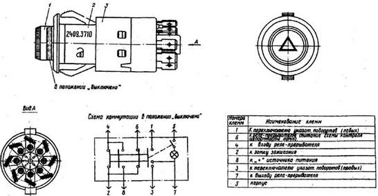 электросхема аварийной сигнализации volvo850 1993 г.